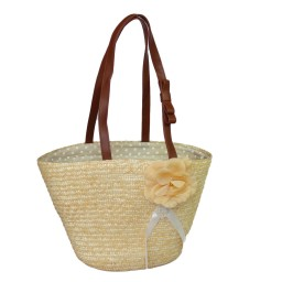 Плажна кошница